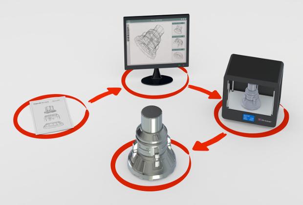 CAD Cam Produktbild